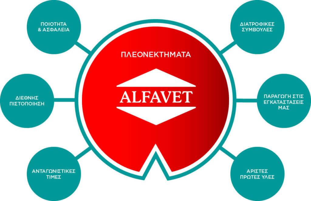 alfavet advantages